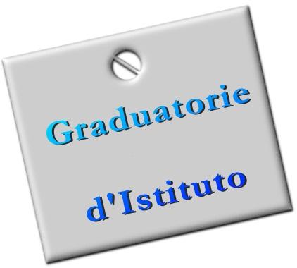 Comunicazione del 04-04-2018: Graduatoria soprannumerari 2017-2018